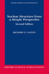 Nuclear Structure from a Simple Perspective