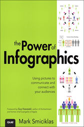 The Power of Infographics by Mark Smiciklas