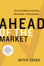 Ahead of the Market by Mitch Zacks